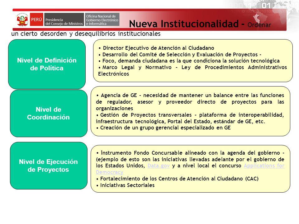 Nivel de Definición de Política Nivel de Ejecución de Proyectos
