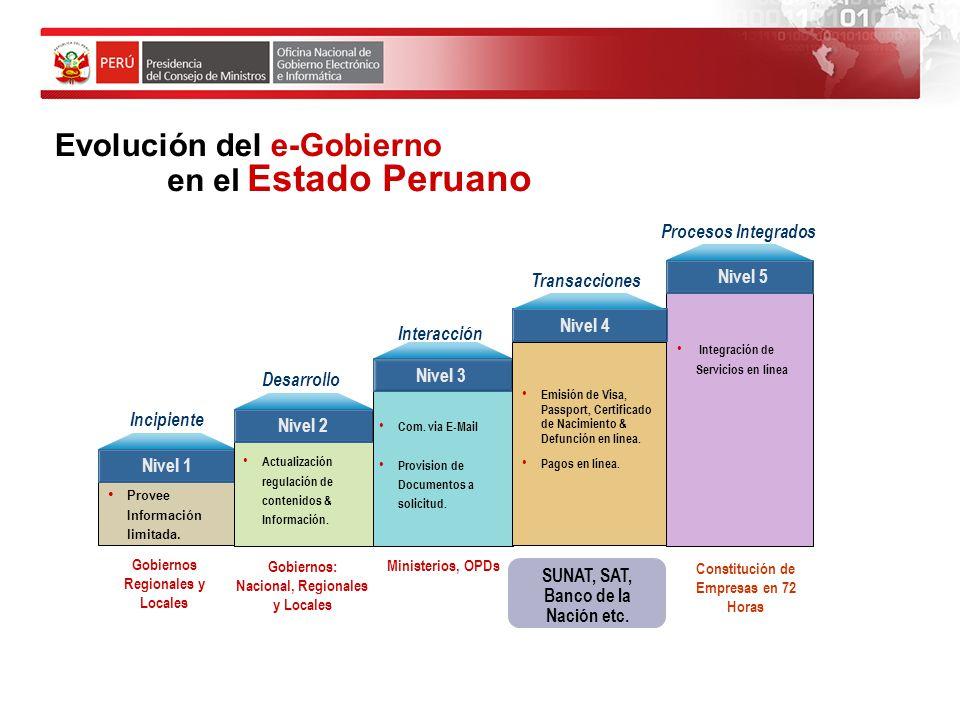 Evolución del e-Gobierno en el Estado Peruano