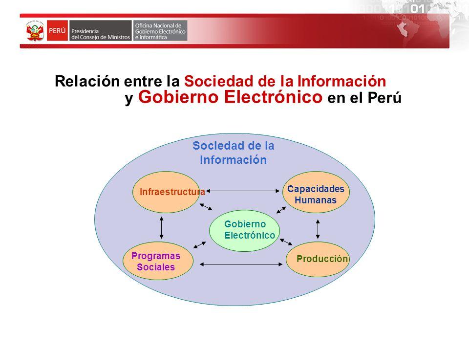 Relación entre la Sociedad de la Información