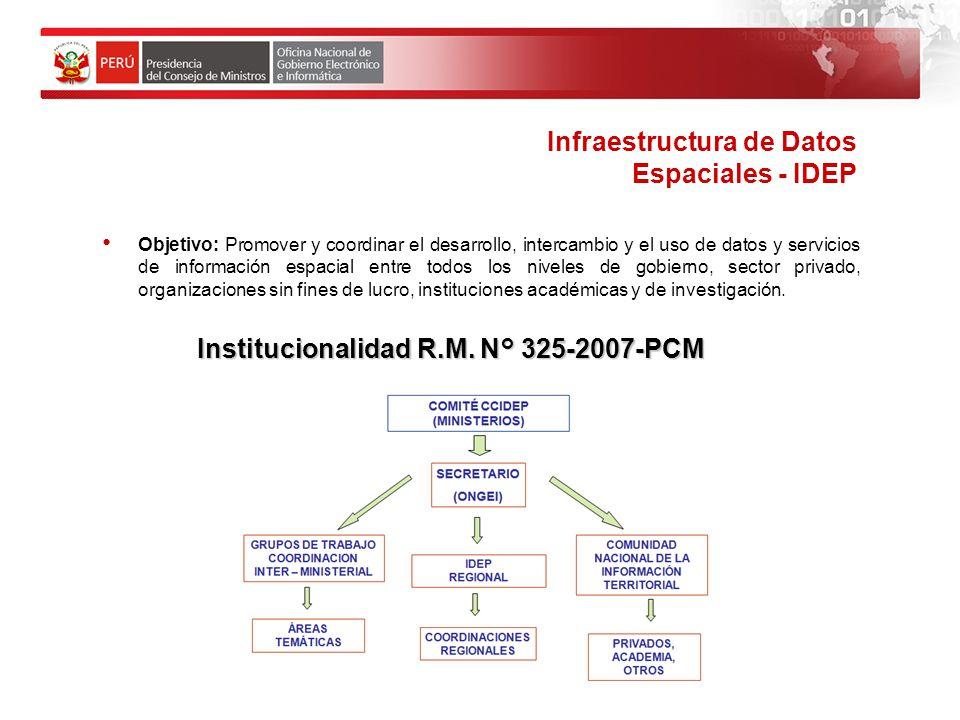 Infraestructura de Datos Espaciales - IDEP