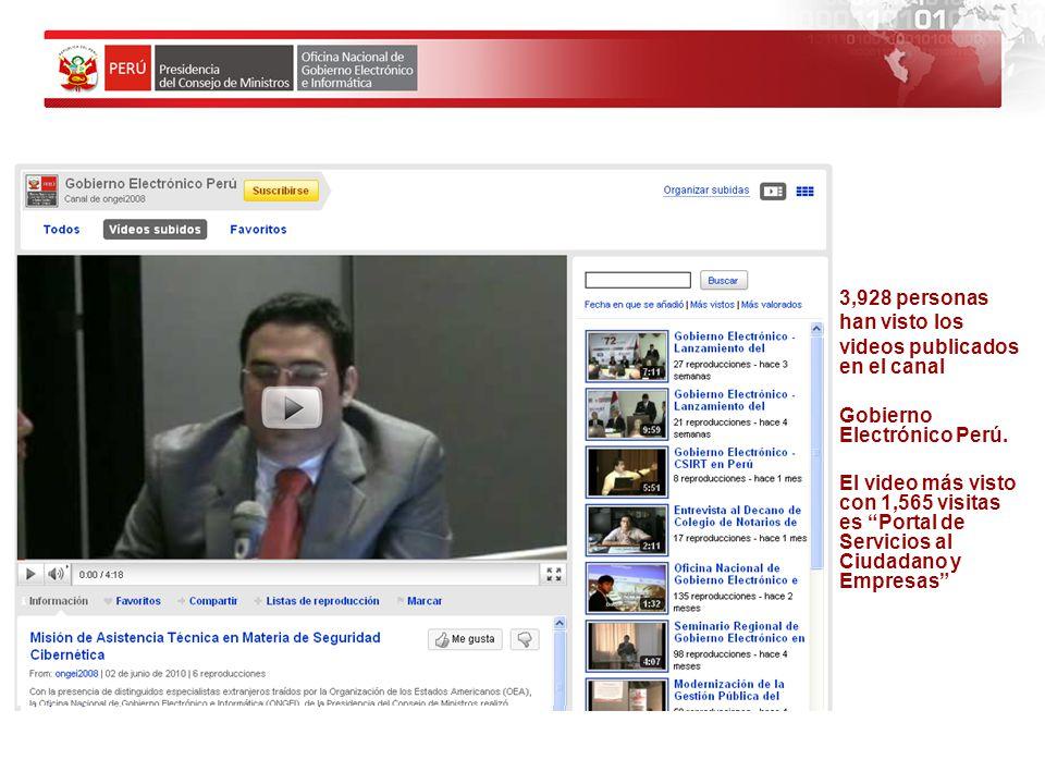 3,928 personas han visto los. videos publicados en el canal. Gobierno Electrónico Perú.