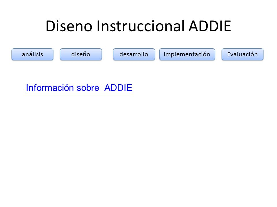 Diseno Instruccional ADDIE