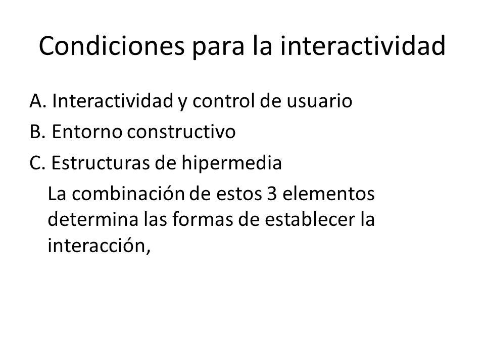Condiciones para la interactividad