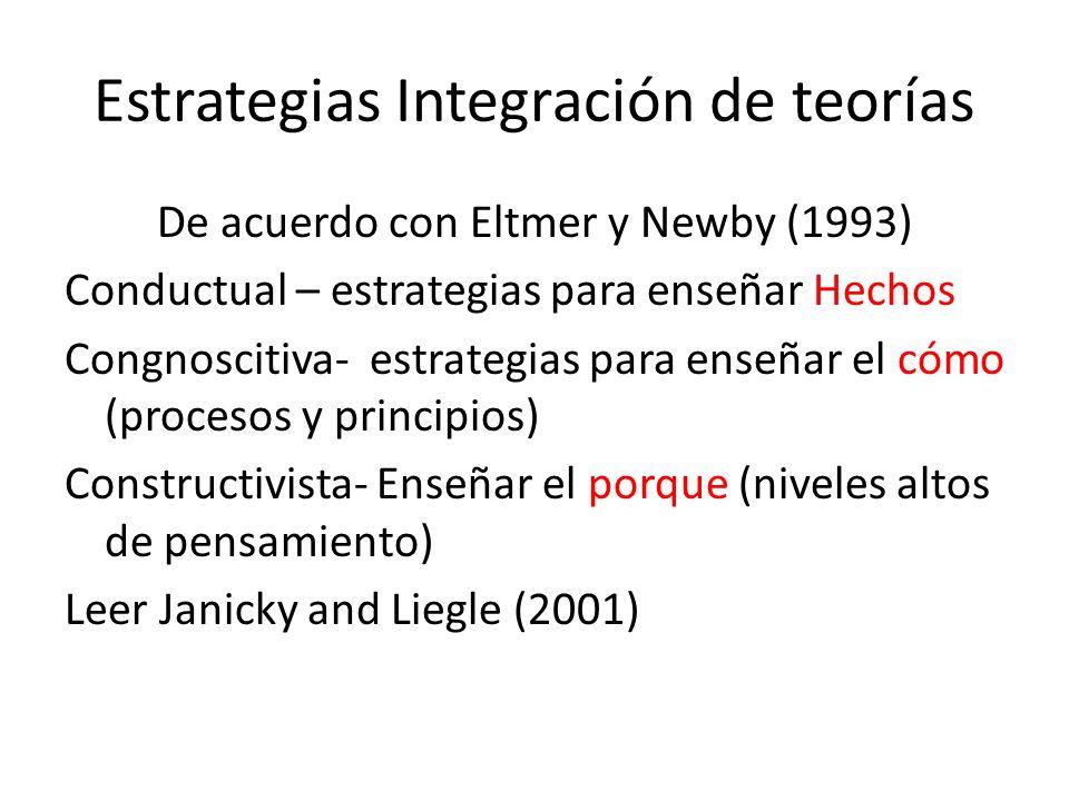 Estrategias Integración de teorías