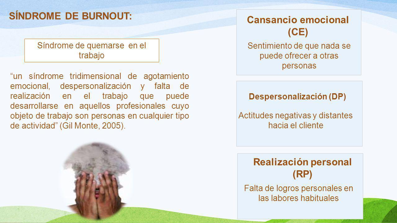 Cansancio emocional (CE) Realización personal (RP)