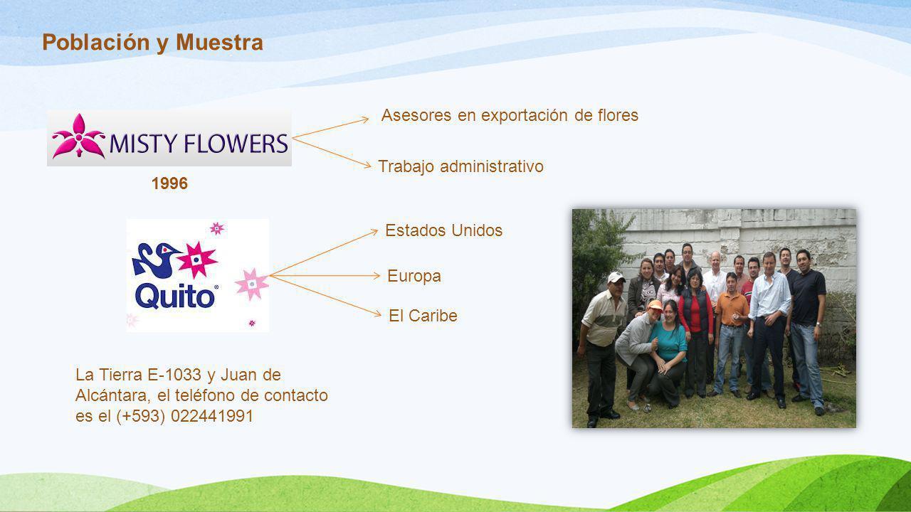 Población y Muestra Asesores en exportación de flores