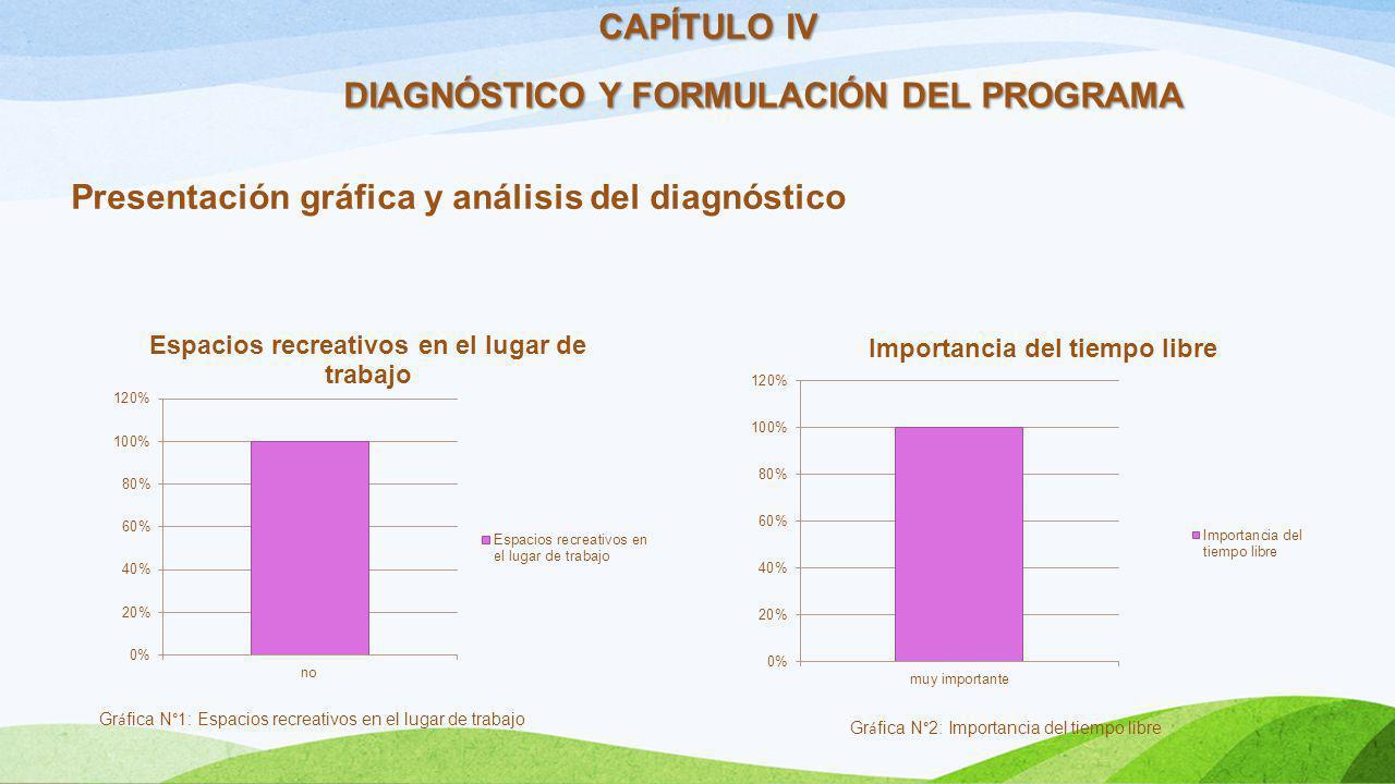 DIAGNÓSTICO Y FORMULACIÓN DEL PROGRAMA