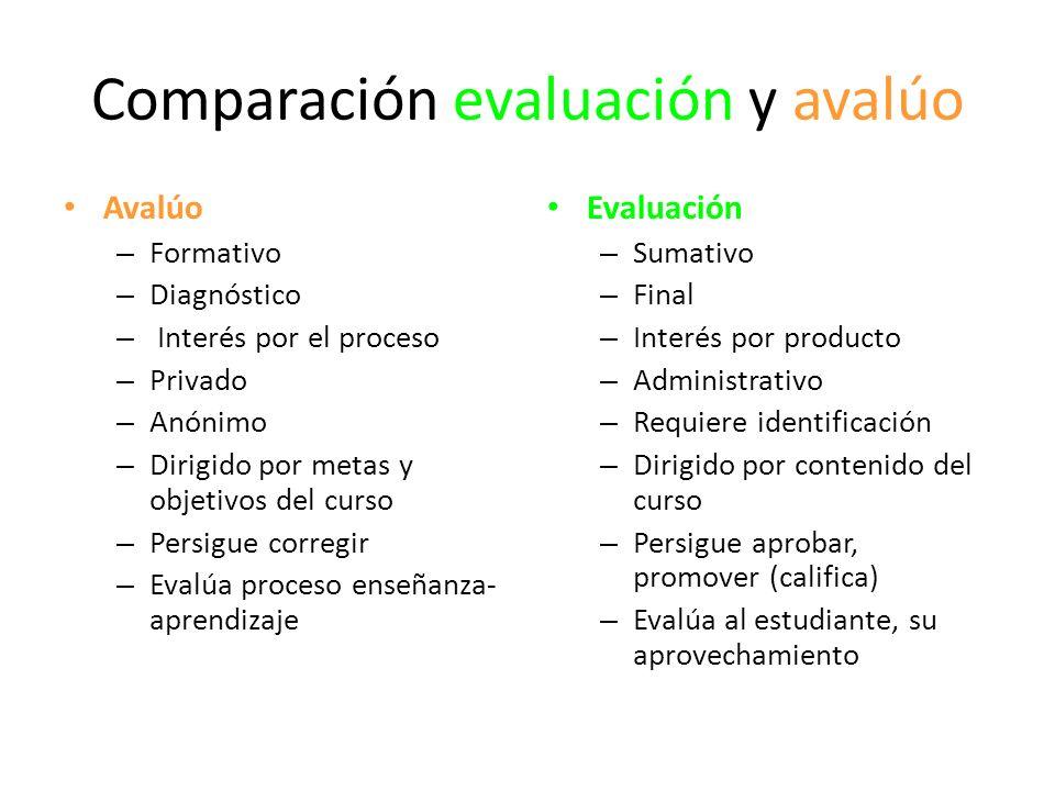 Comparación evaluación y avalúo