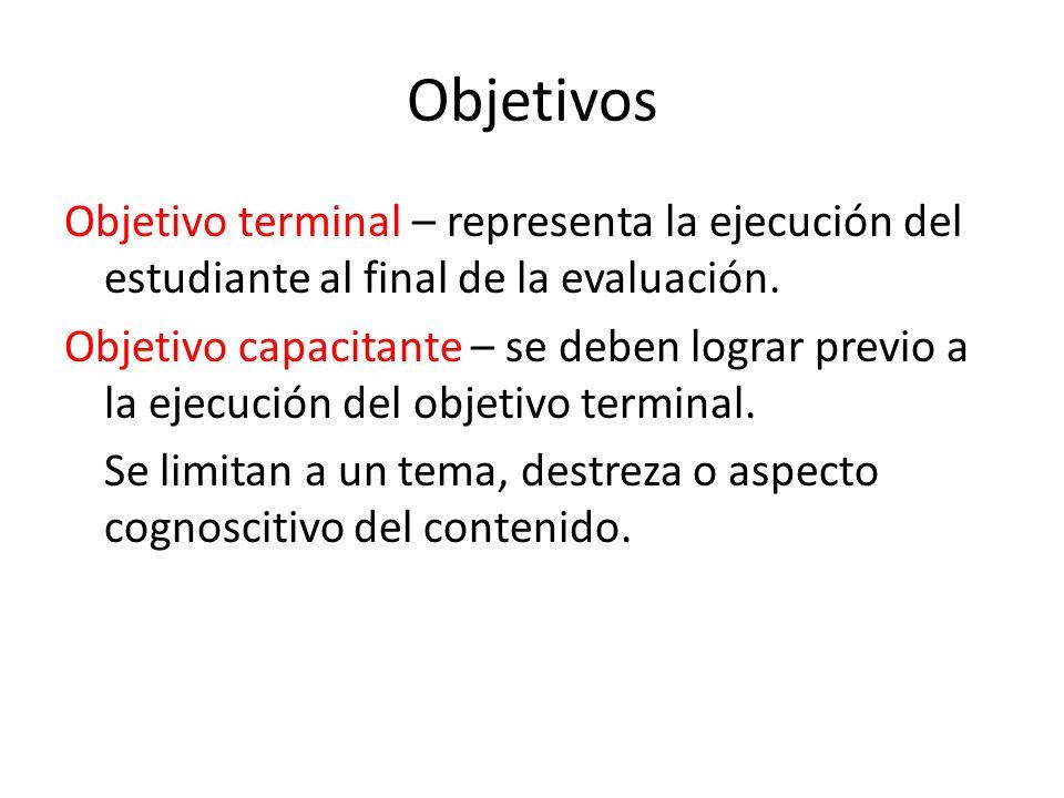 ObjetivosObjetivo terminal – representa la ejecución del estudiante al final de la evaluación.