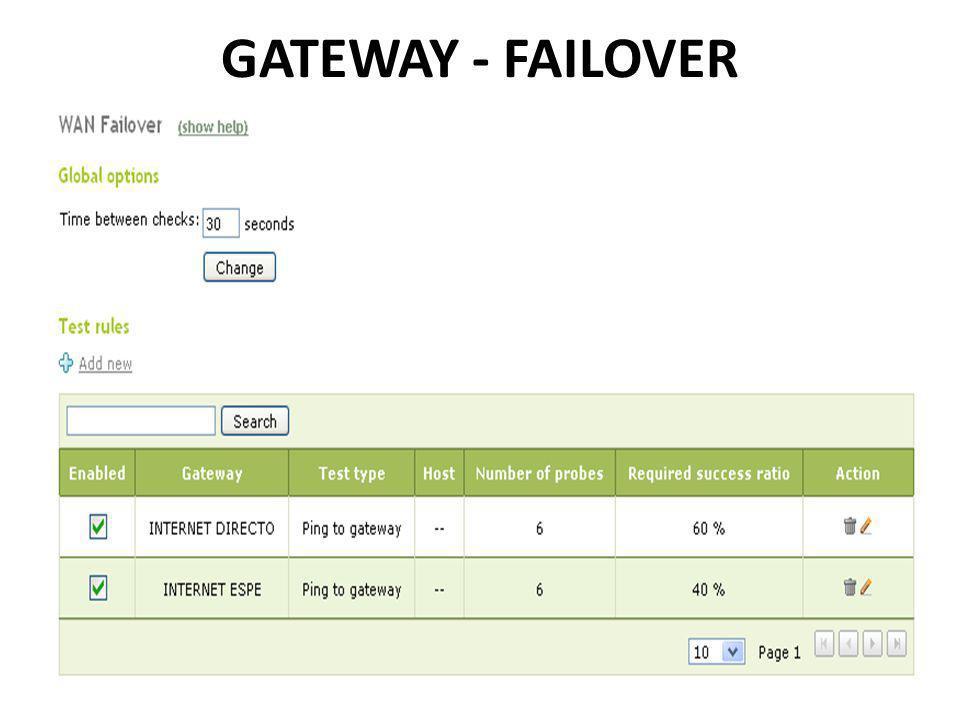GATEWAY - FAILOVER