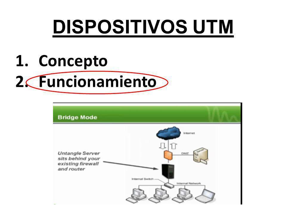 DISPOSITIVOS UTM Concepto Funcionamiento