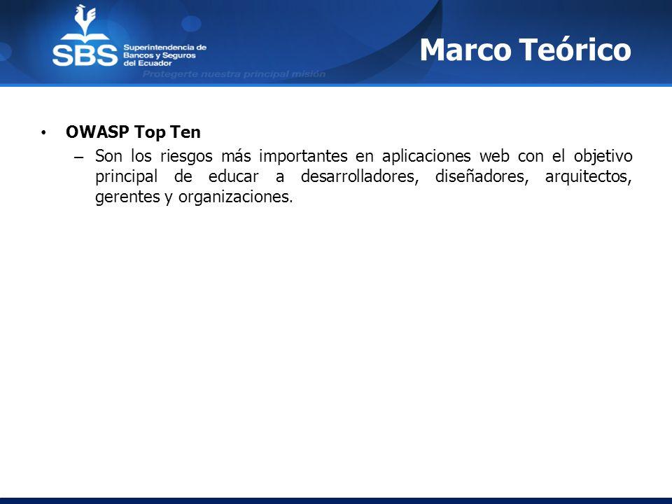 Marco Teórico OWASP Top Ten