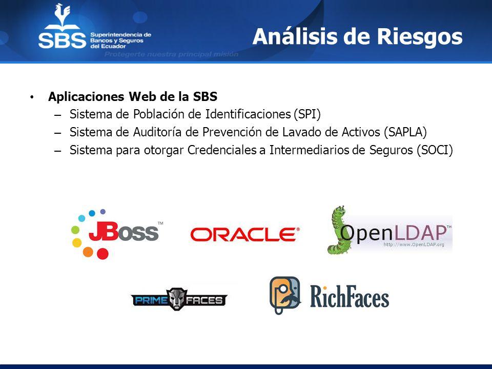 Análisis de Riesgos Aplicaciones Web de la SBS