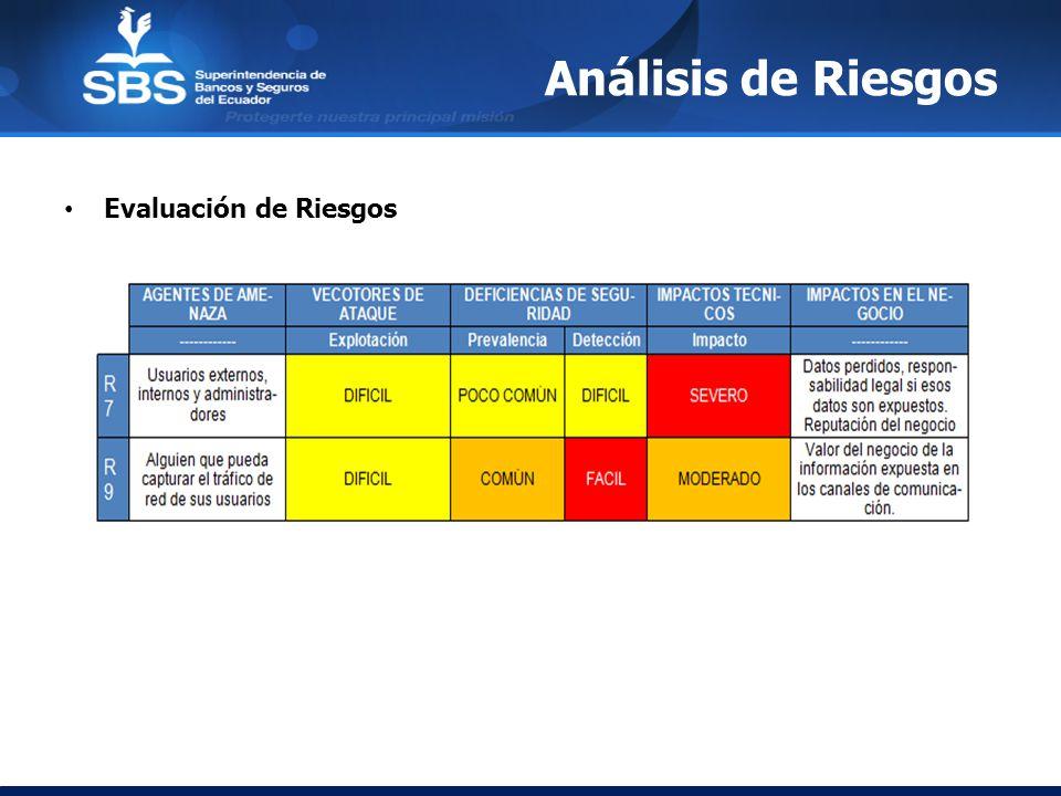 Análisis de Riesgos Evaluación de Riesgos