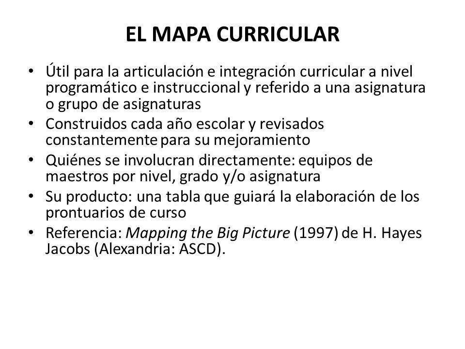 EL MAPA CURRICULAR