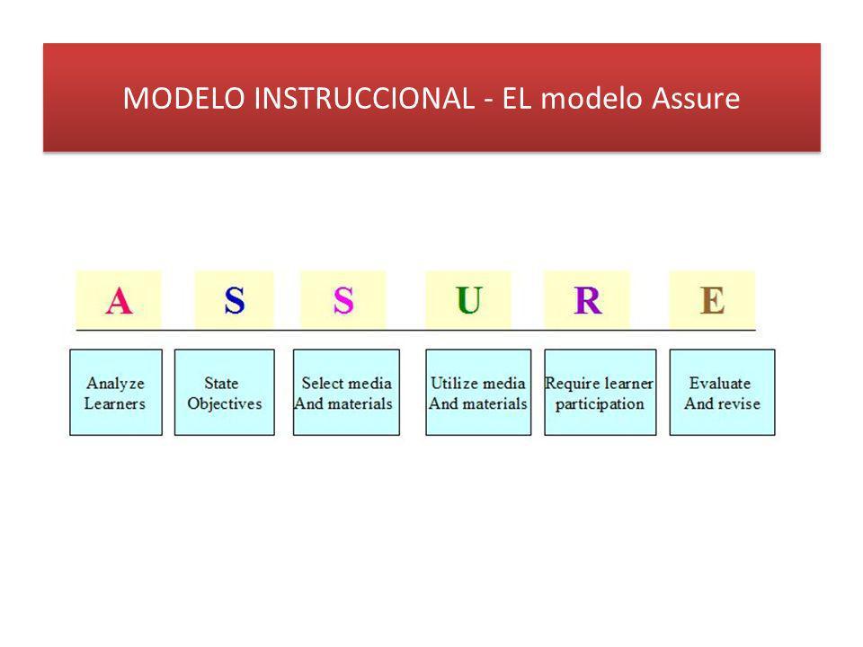 MODELO INSTRUCCIONAL - EL modelo Assure
