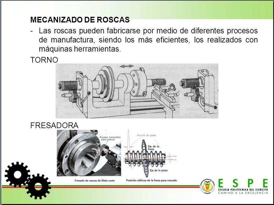 MECANIZADO DE ROSCAS