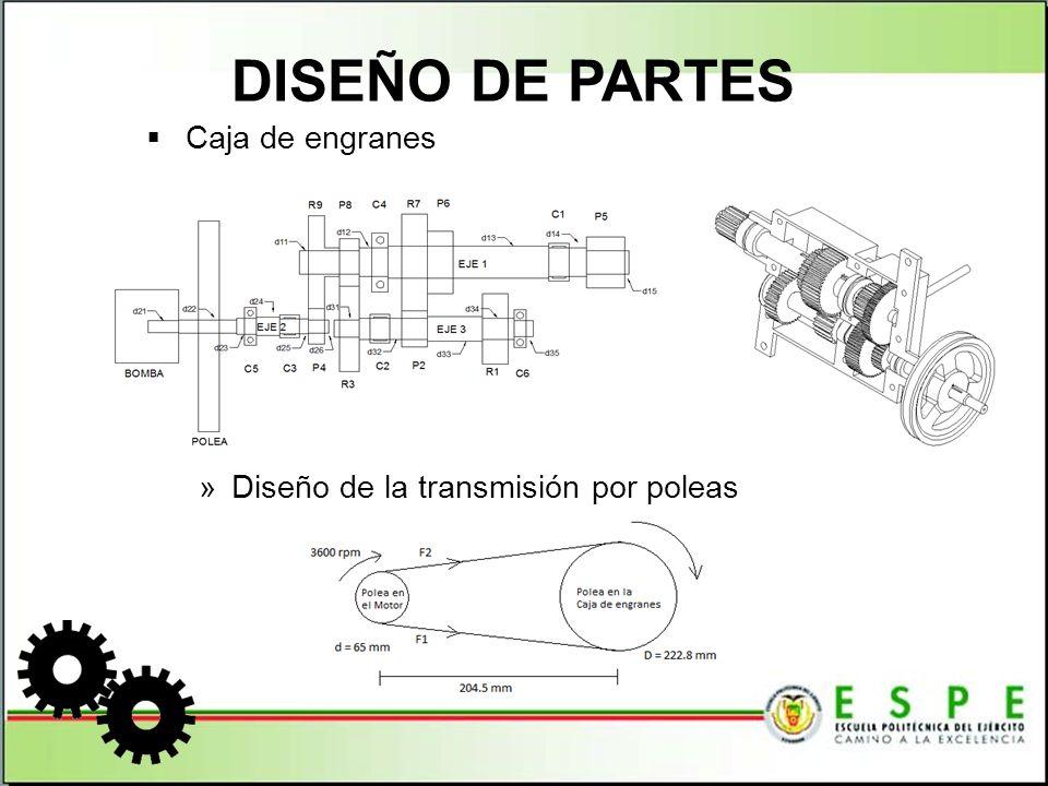 DISEÑO DE PARTES Caja de engranes Diseño de la transmisión por poleas