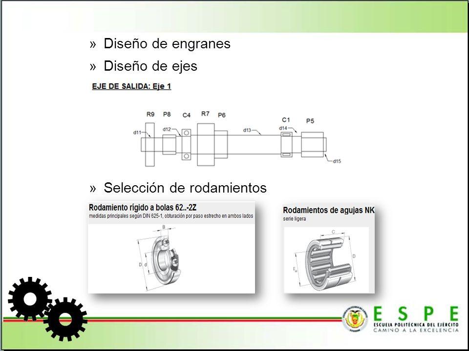Diseño de engranes Diseño de ejes Selección de rodamientos
