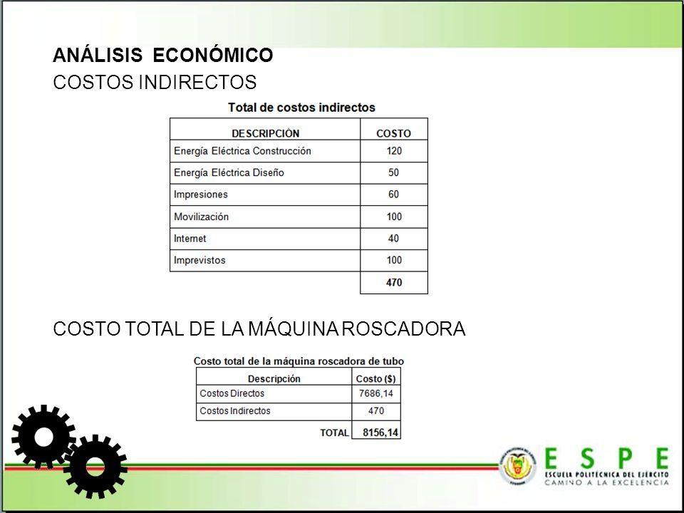 ANÁLISIS ECONÓMICO COSTOS INDIRECTOS COSTO TOTAL DE LA MÁQUINA ROSCADORA