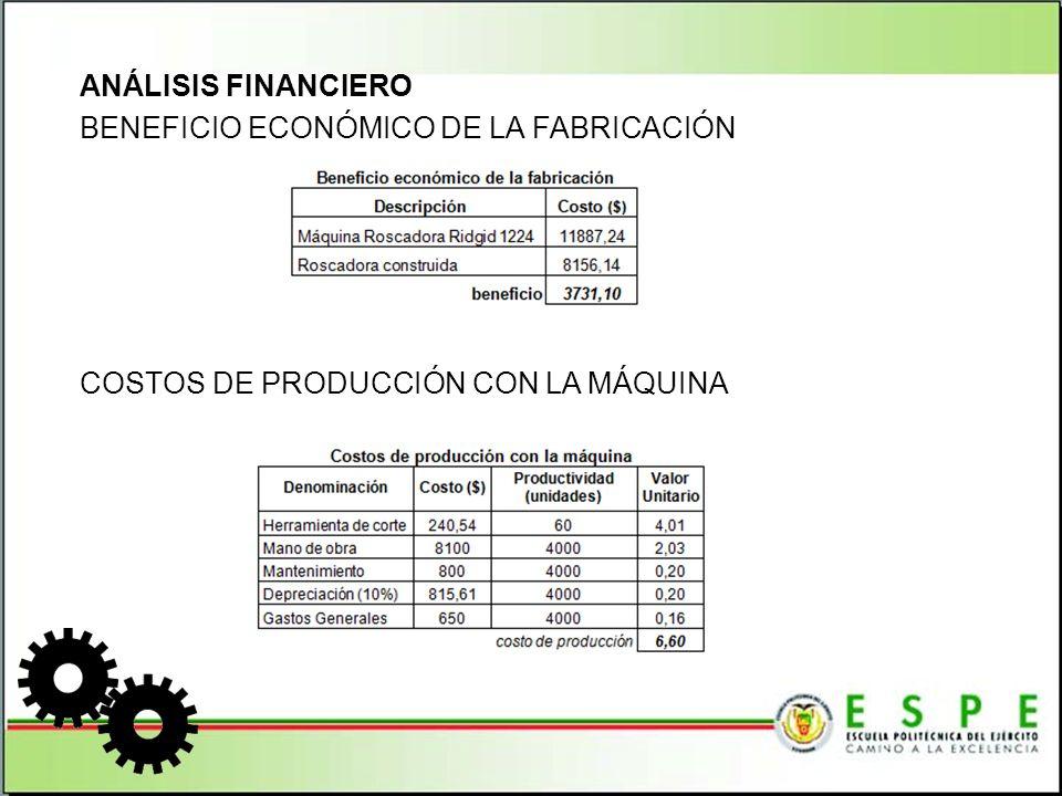 ANÁLISIS FINANCIERO BENEFICIO ECONÓMICO DE LA FABRICACIÓN COSTOS DE PRODUCCIÓN CON LA MÁQUINA