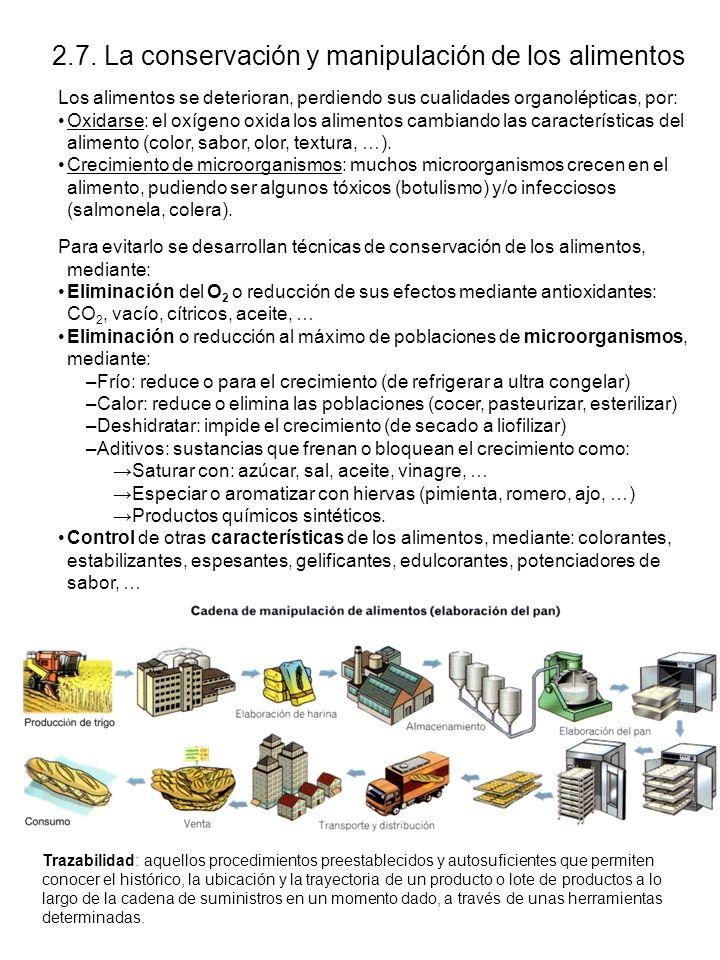 2.7. La conservación y manipulación de los alimentos