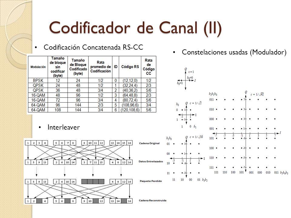 Codificador de Canal (II)