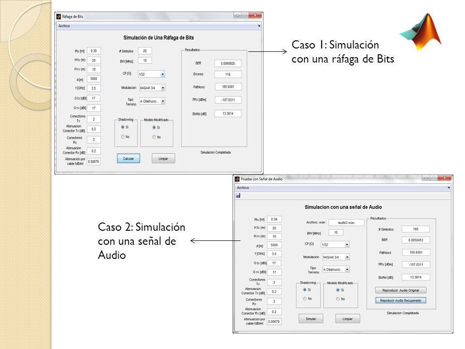Caso 1: Simulación con una ráfaga de Bits