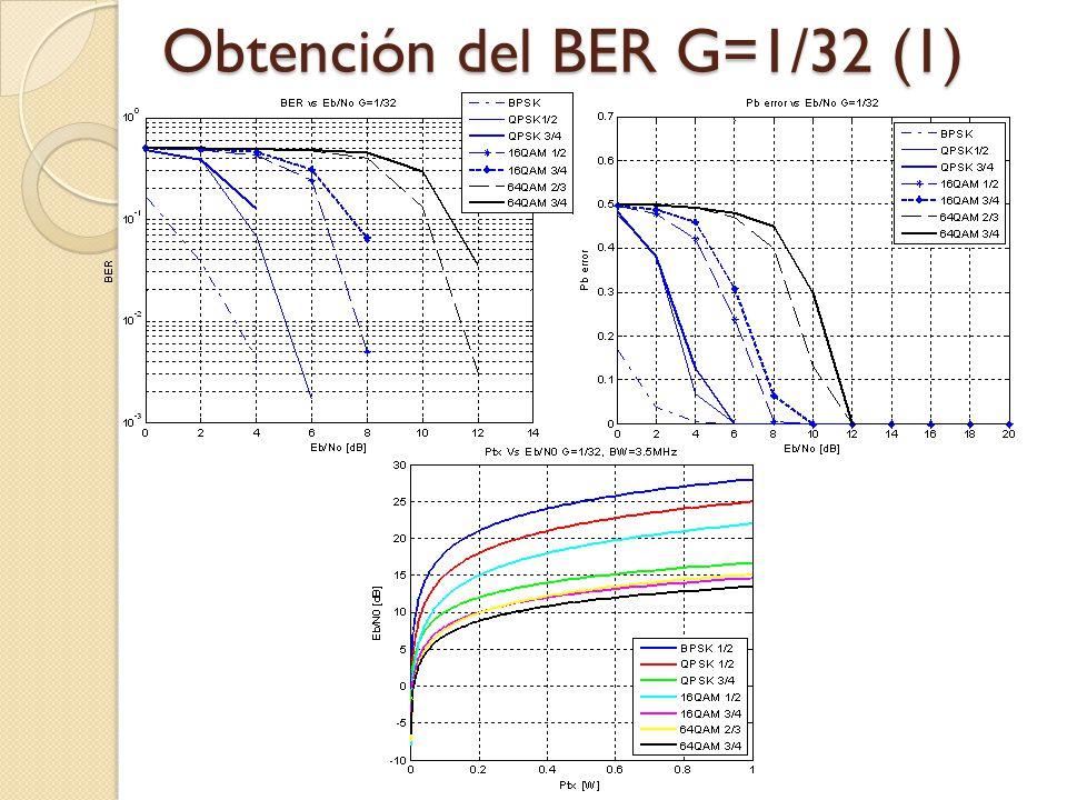 Obtención del BER G=1/32 (1)