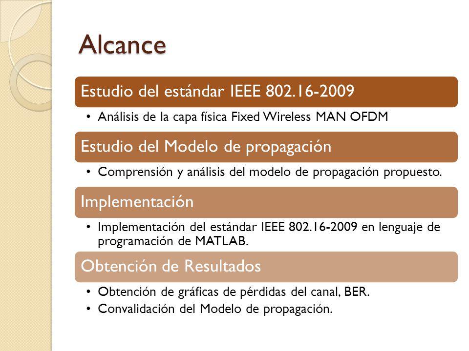 Alcance Estudio del estándar IEEE 802.16-2009