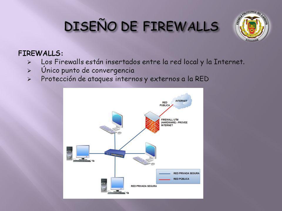 DISEÑO DE FIREWALLS FIREWALLS: