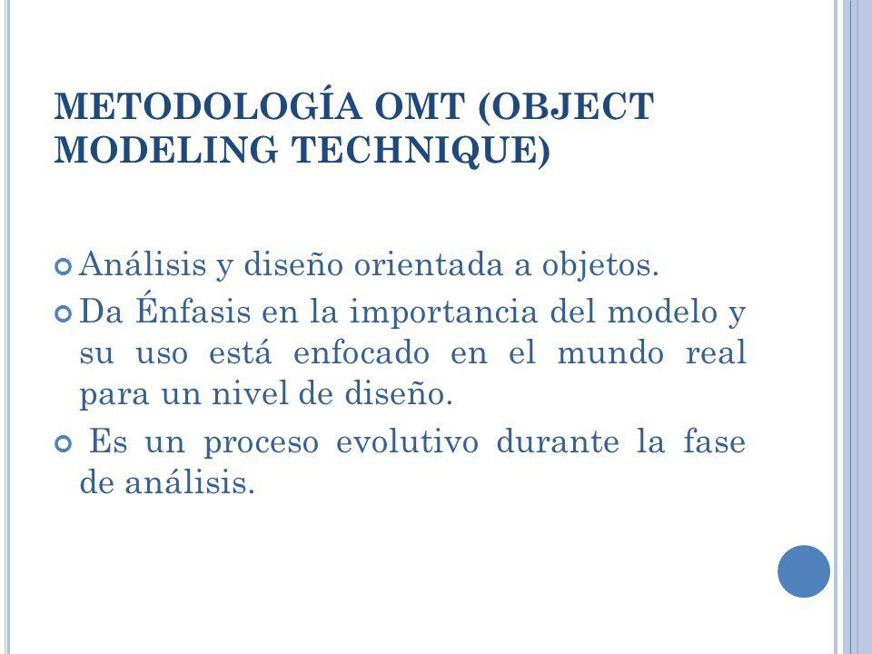 METODOLOGÍA OMT (OBJECT MODELING TECHNIQUE)