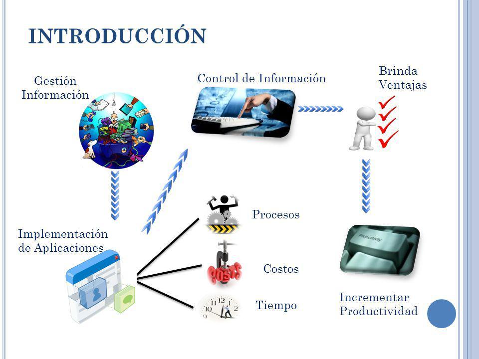 INTRODUCCIÓN Brinda Ventajas Control de Información