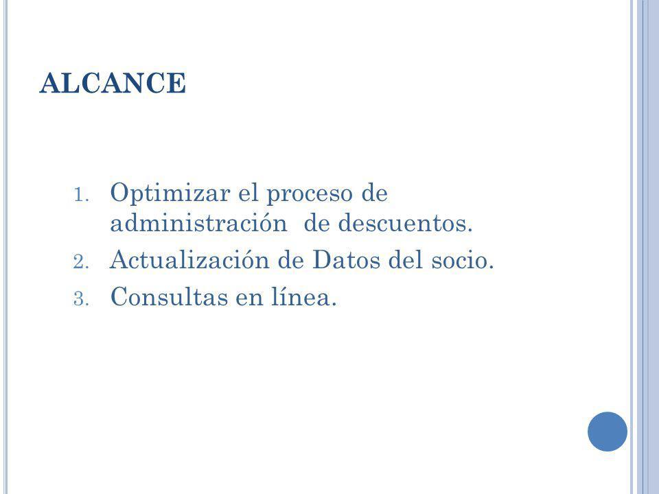ALCANCE Optimizar el proceso de administración de descuentos.