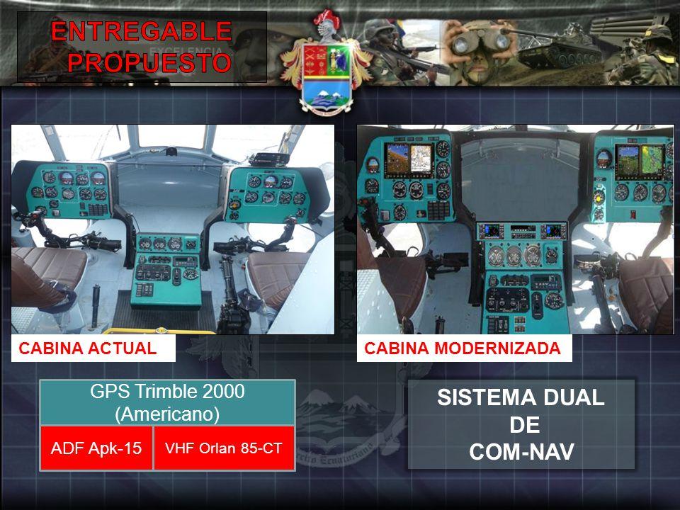 GPS Trimble 2000 (Americano)