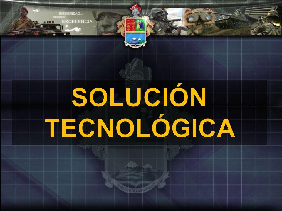 SOLUCIÓN TECNOLÓGICA