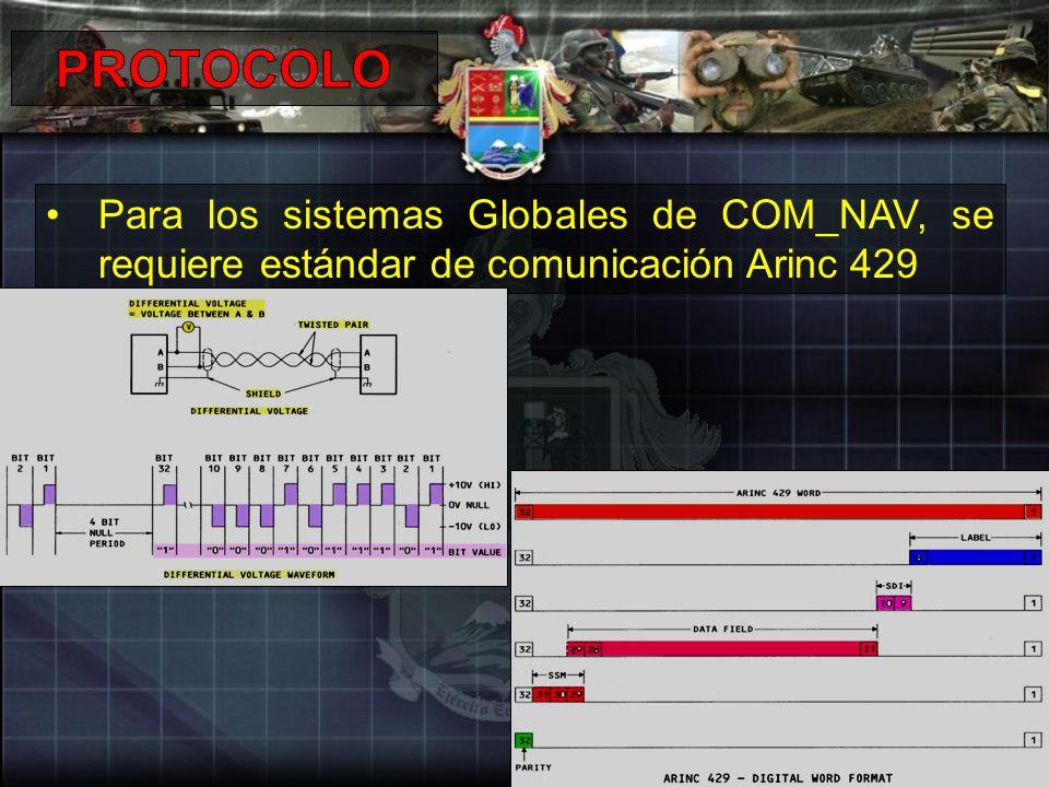 PROTOCOLO Para los sistemas Globales de COM_NAV, se requiere estándar de comunicación Arinc 429