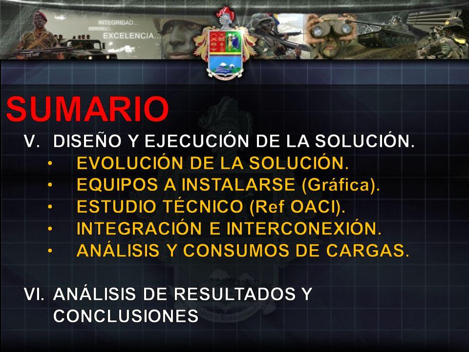 SUMARIO DISEÑO Y EJECUCIÓN DE LA SOLUCIÓN. EVOLUCIÓN DE LA SOLUCIÓN.