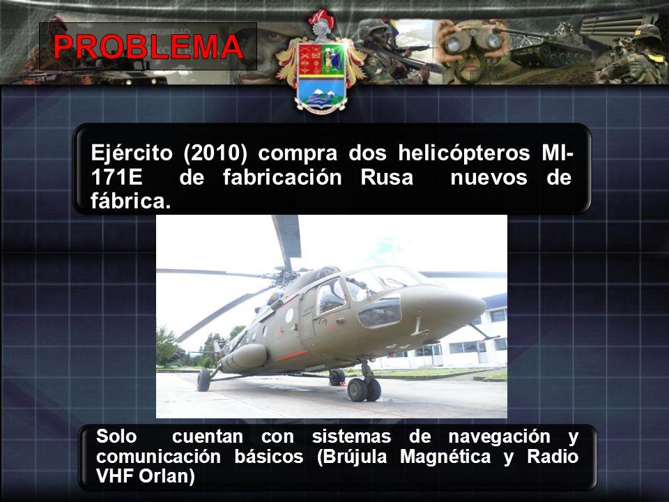 PROBLEMA Ejército (2010) compra dos helicópteros MI-171E de fabricación Rusa nuevos de fábrica.