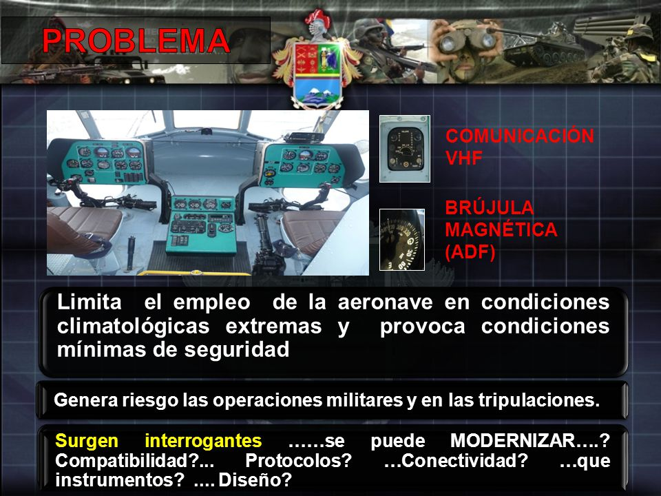 PROBLEMA COMUNICACIÓN. VHF. BRÚJULA MAGNÉTICA (ADF)