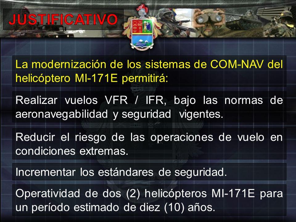 JUSTIFICATIVO La modernización de los sistemas de COM-NAV del helicóptero MI-171E permitirá: