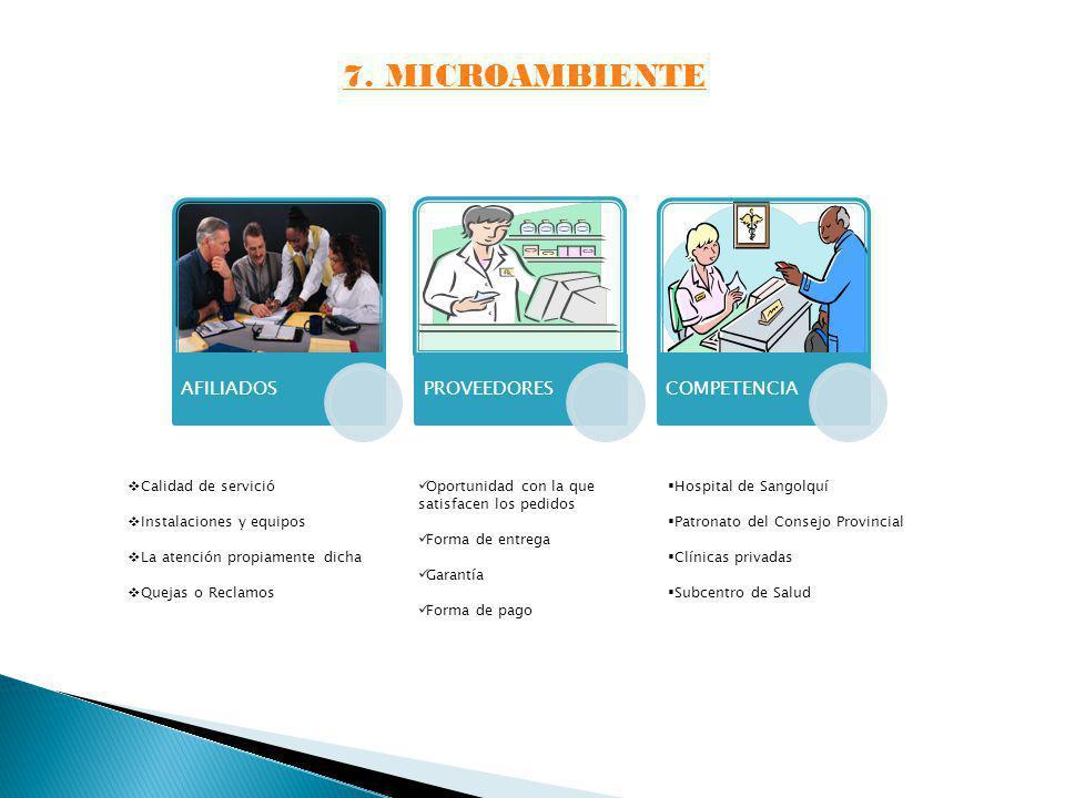 7. MICROAMBIENTE Calidad de servició Instalaciones y equipos