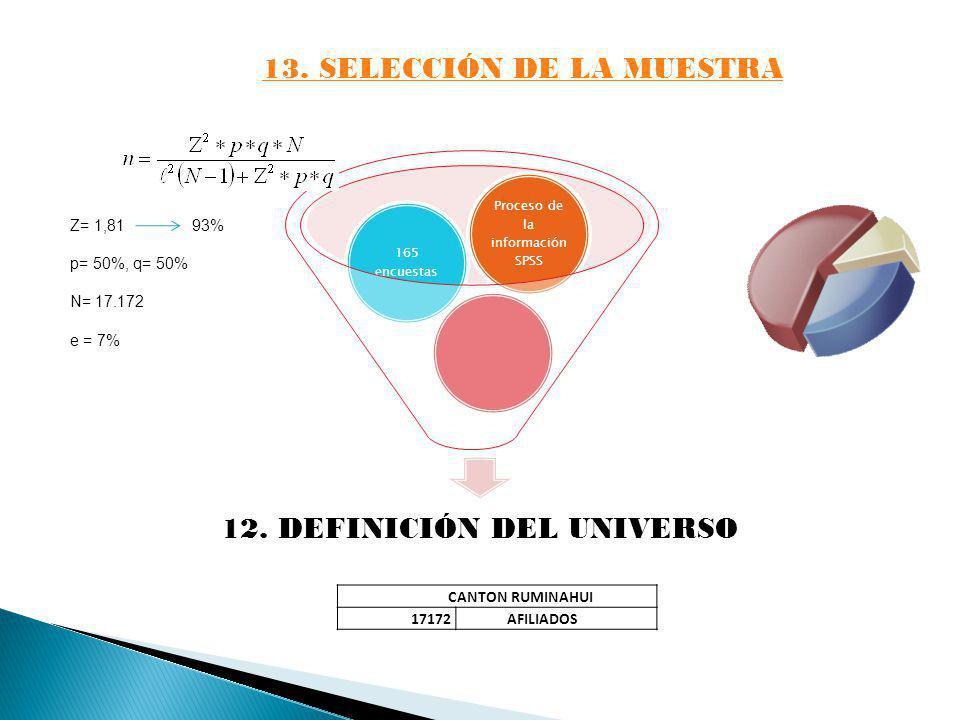 13. SELECCIÓN DE LA MUESTRA 12. DEFINICIÓN DEL UNIVERSO
