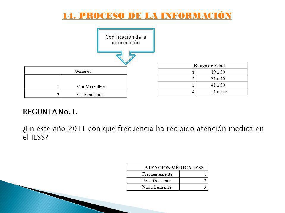 14. PROCESO DE LA INFORMACIÓN