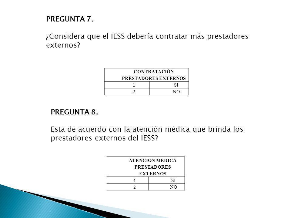 CONTRATACIÓN PRESTADORES EXTERNOS ATENCION MÉDICA PRESTADORES EXTERNOS