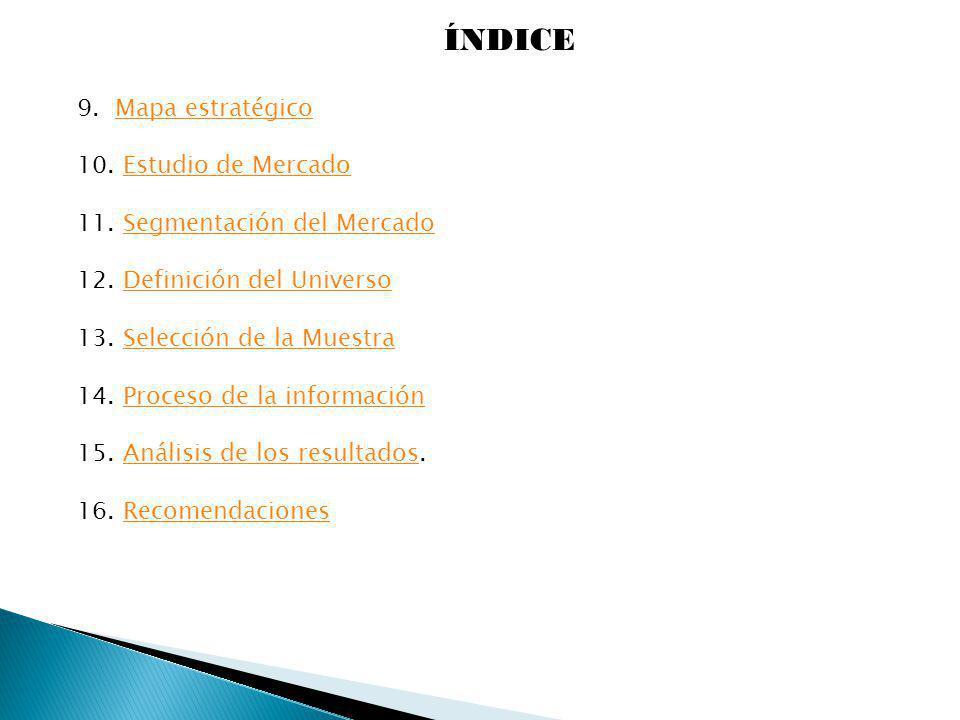 ÍNDICE 9. Mapa estratégico 10. Estudio de Mercado