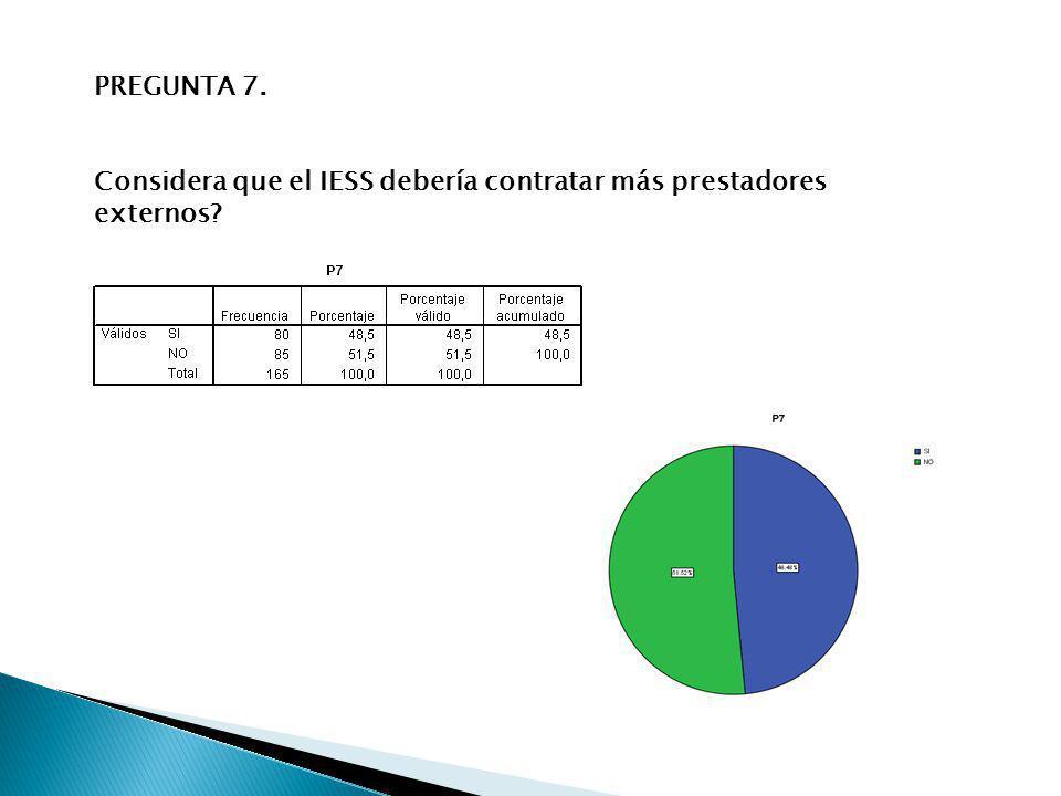 PREGUNTA 7. Considera que el IESS debería contratar más prestadores externos