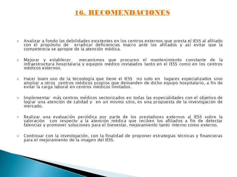 16. RECOMENDACIONES