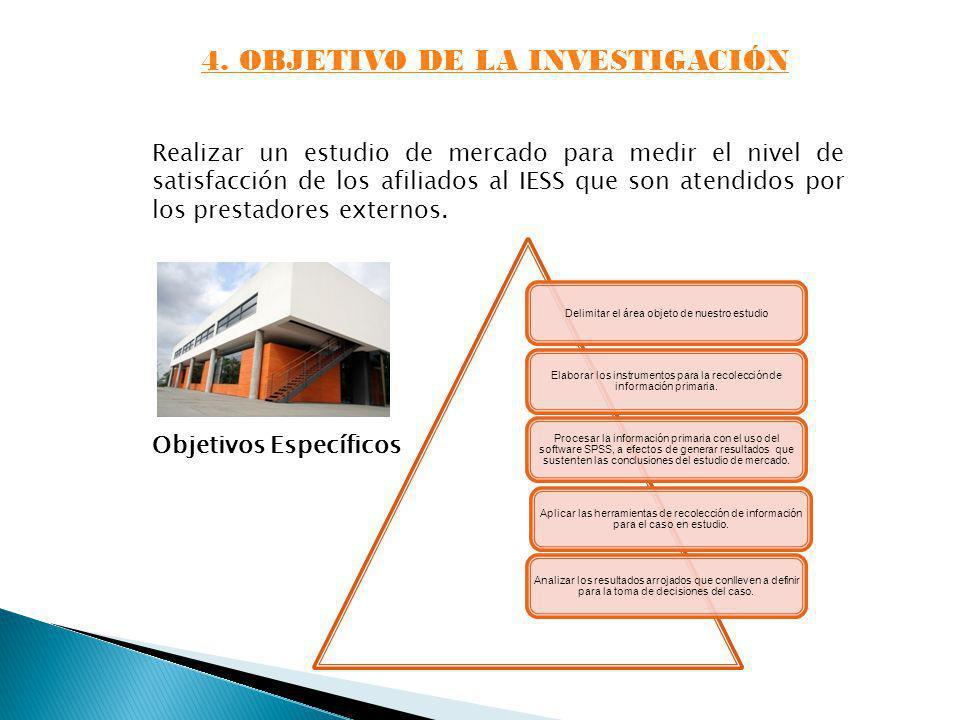 4. OBJETIVO DE LA INVESTIGACIÓN