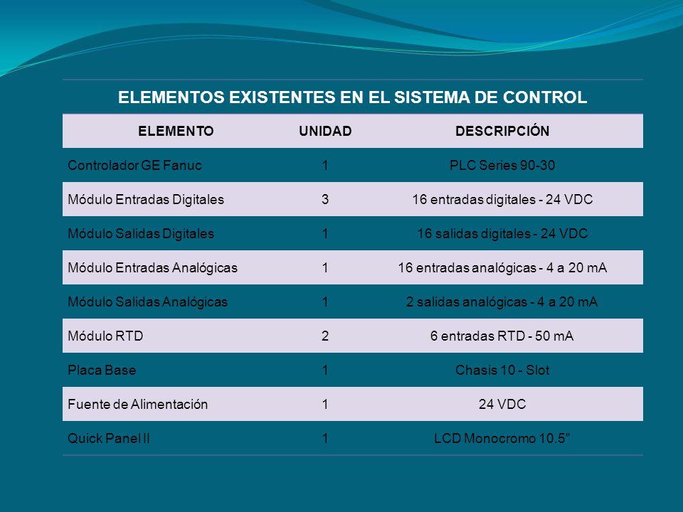 ELEMENTOS EXISTENTES EN EL SISTEMA DE CONTROL